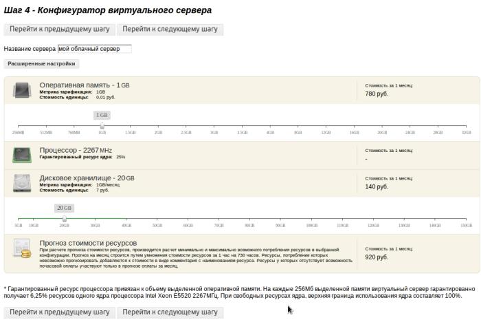 регистрация домена всех зонах